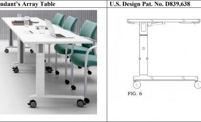 书桌制造商起诉设计专利侵权。KNOLL v. SENATOR