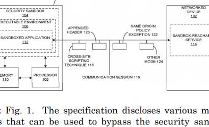 提供破坏操作系统安全的移动广告的方法被视为专利不合格。FREE STREAM诉ALPHONSO案